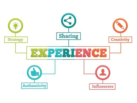 Getting Started in Experience Marketing