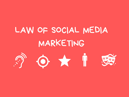 Law of Social Media Marketing